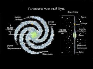 Галактика, похожа на обереги славян
